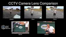 cctv surveillance lens size angle of view