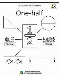 fraction worksheets half 3953 unit fractions information cards