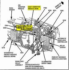 1992 Cadillac Fuel Center And Climate Just