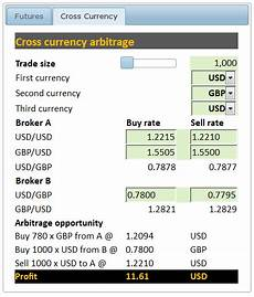 Fx Gain Calculator | how to arbitrage the forex market four real exles
