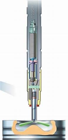 Der Einspritzd 252 Se Zum Injektor 2