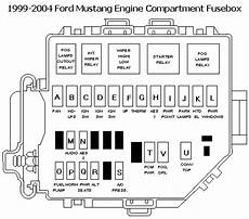 2004 mustang fuel wiring diagram 1999 2004 mustang fusebox diagram