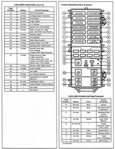 92 s10 fuse panel diagram 1999 s10 fuze box diagram fixya