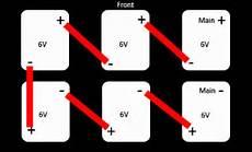 golf cart battery bank wiring in series golf cart talkgolfcarcatalog com blog