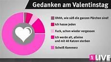 Anti Valentinstag Sprüche - gedanken am valentinstag dravens tales from the crypt