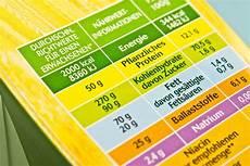 Kalorientabelle Lebensmittel Auf Einen Blick - zucker ohne kalorien gibt es das