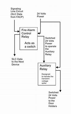 fireplace door schematic diagram why install an relay for a door holder