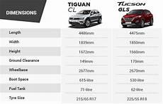 dimension hyundai tucson spec comparison volkswagen tiguan vs hyundai tucson