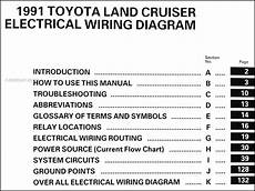 91 toyota truck wiring diagram 91 toyota wiring diagram wiring diagram and schematic diagram images