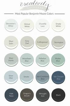 most popular benjamin moore paint colors