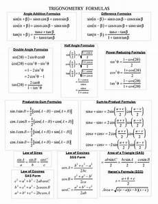 trigonometric equations formulas trigonometry formulas and exles pdf