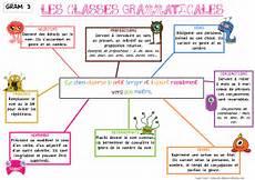 Grammaire La Classe De Calliplume