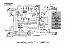 ford truck wiring diagrams 1935 flathead electrical wiring diagrams cream of no soup