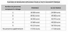 Devis Isolation Combles Perdus Monsieur Travaux