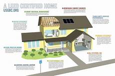 leed certified house plans 17 best images about leed certified houses on pinterest