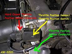 transmission control 1968 pontiac bonneville engine control 1995 pontiac bonneville engine how to solve engine hesitation and stumble problems on the 90