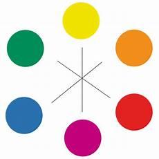 wie mischt man rot der farbkreis und die mischfarben friseur fragen de