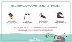 T 233 L 233 Phone Au Volant Amende Et Retrait De Points