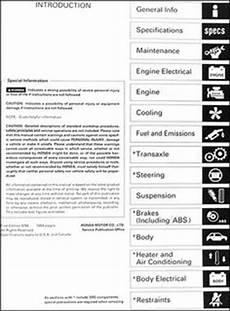 small engine repair manuals free download 2000 acura tl transmission control 1994 2001 acura integra rs ls gs r service manual 100 per cent download honda service