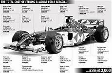 f1 bmw engine diagram 1000 images about f1 on