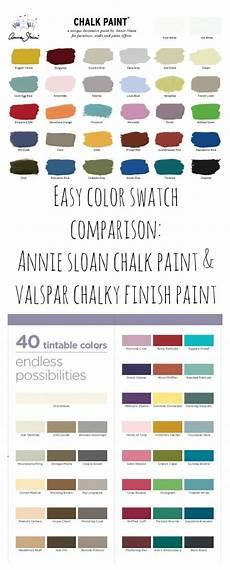 honest review valspar chalky finish sloan chalk paint