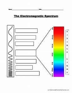 colors spectrum for worksheet electromagnetic spectrum diagram to label by lori