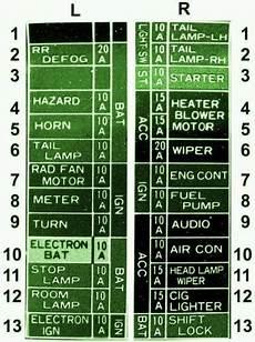 1993 Nissan Maxima Fuse Box Diagram Circuit Wiring Diagrams