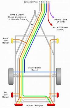 Trailer Lights And Wires The How To Route The Wires And