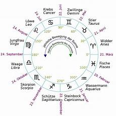 file zodiaccc degrees dates names move de svg