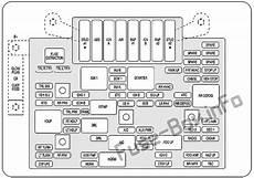 cadillac escalade fuse diagram fuse box diagram gt cadillac escalade gmt 800 2001 2006