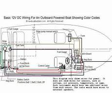 14 popular wiring a boat switch panel collections tone tastic