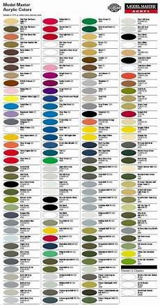 testors 4661 acryl gloss 1 2 oz engine blue acrylic paint master ebay