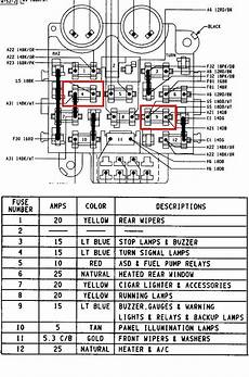 99 jeep wrangler fuse panel diagram 29 jeep wrangler fuse box diagram wiring diagram list