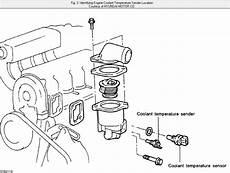 small engine repair training 1998 hyundai sonata regenerative braking how to replace 1996 hyundai sonata coolant temperature sensor how to test a coolant