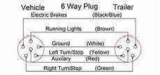 Wiring Diagram A Trailers