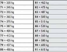 Indice Vitesse Pneu Neige Fiat 500l Roues Caract 233 Ristiques Techniques Manuel Du