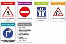 Code De La Route Supports Educatifs