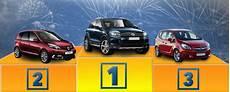 Die Besten Seniorenautos Autos Mit Hohem Einstieg