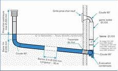 Puit Provencal Prix Vmc Aeration Cave Tableau Isolant Thermique