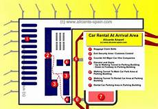 Mechanismus In Autos Mietwagen Malaga Airport