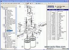 volvo penta epc ii catalog of spare parts