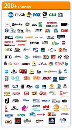 tv channels tv news free preview hbo cinemax sprout tip for