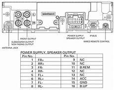 deh p2900mp wiring diagram