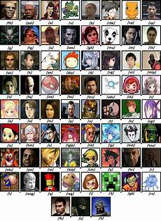 all 4chan boards all of 4chan s boards as a character from v 4chan