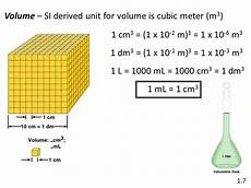 How Does 1 Liter 1 000 Cm 3 Quora
