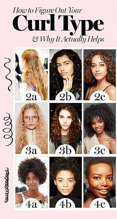 Curly Hair System