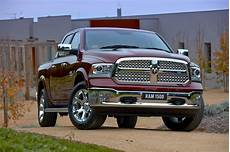 Price Of A Ram 1500