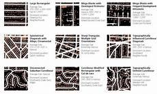 november 2009 landscape urbanism