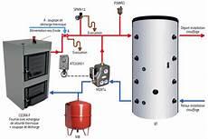 prix installation chauffage central pellets chaudiere bois prix installation energies naturels