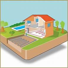 chauffage geothermie prix esprit partenaire chauffage climatisation 233 nergies